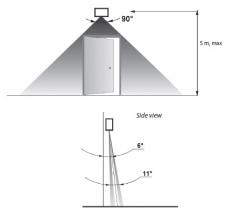Vertical curtain