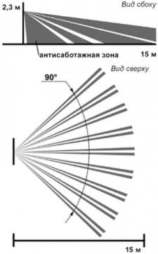 ФОТОН-12-1, ФОТОН-12-1Б