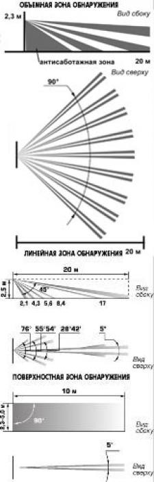 PYRONE-1,1A,1B