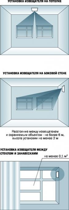 СТЕКЛО-Еx