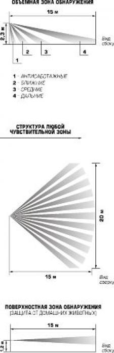 ФОТОН-СК-2